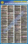 """Стенд (плакат) """"Закон України про охорону праці"""" (повний) (код 01.002А)"""