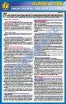 """Стенд (плакат) """"Закон Украины об охране труда"""" (извлечения)"""