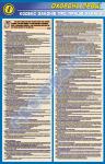 """Стенд (плакат) """"Кодекс законов о труде Украины"""""""