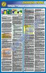 """Стенд (плакат) """"Порядок расследования и ведения учета несчастных случаев, профессиональных заболеваний"""""""