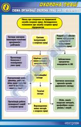 """Стенд (плакат) """"Схема організації охорони праці в підприємстві"""" (код 01.006А)"""