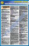 """01.008 Стенд (плакат) """"Закон о социальном страховании от несчастных случаев"""" (полный)"""