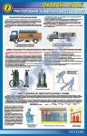 "Стенд (плакат) ""Транспортирование и хранение баллонов с газами"""
