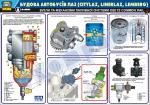 """Плакат """"Вузли та механізми паливної системи Deutz Common Rail (лист 2) (код 0111-05 LAZ)"""