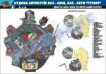 """Плакат """"Двигун ЗИЛ-130Я2 (поперечний розріз)"""""""