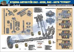 """Плакат """"Механизм газораспределения"""""""