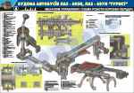"""Плакат """"Механізм управління і схема роботи коробки передач"""""""
