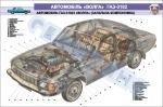 """Плакат """"Автомобіль ГАЗ-31023. Загальна компоновка"""""""
