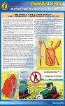 """Плакат """"Безпека праці при роботі на посівних і садильних машинах"""""""