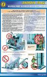 """Плакат """"Безпека праці при роботі на механізованих зернових токах"""""""