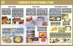 """Плакат """"Технология приготовления блюд"""""""