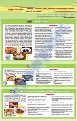 """Плакат """"Перші страви, соуси"""""""