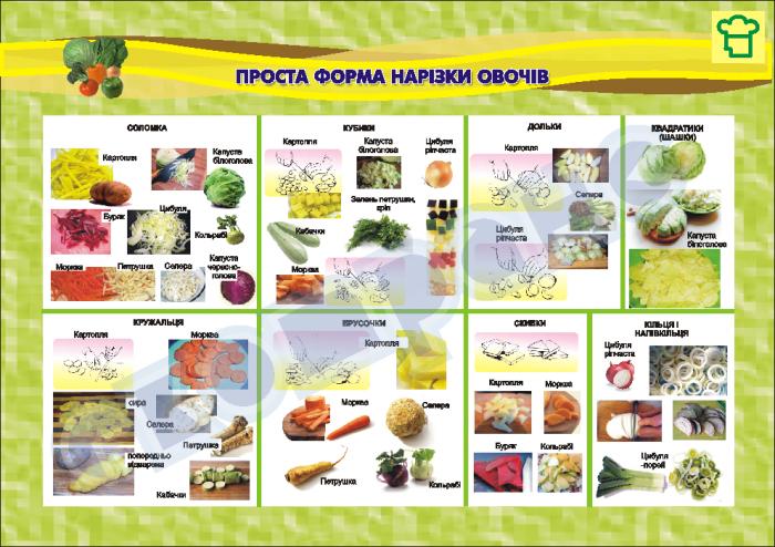 Нарезка овощей плакат