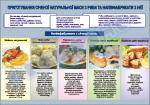 """Плакат """"Приготування січеної натуральної маси з риби та напівфабрикати з неї"""""""