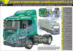 "Плакат ""Общая компоновка грузового автомобиля (тагача 4х2) Скания"""