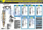 """Плакат """"Насос-форсунка топливной системы Скания HPI"""""""