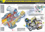 """Плакат """"Турбокомпресор двигуна Сканія"""""""