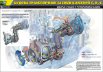 """Плакат """"Двигун Сканія з турбокомпаундом"""""""