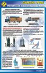 Транспортировка и хранение баллонов с газами