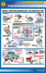 ТО и ремонт автомобиля (слесарные, сварочные и регулировоч.работы)