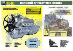 Силовой агрегат ЯМЗ-238ДЕ2 (4516104)
