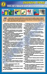 Перелік робіт з підвищеною небезпекою на підприємствах зв'язку