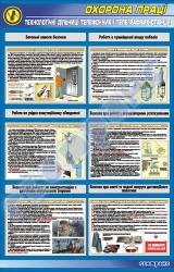 Технологічні дільниці телефонних і телеграфних станцій