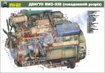 Двигун ЯМЗ-238 (повздовжній розріз) (4516105)