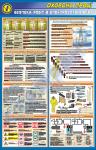 Безпека робіт в електроустановках