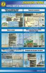 Безпека робіт на повітряних лініях електропередавання (№1)
