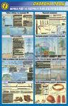 Безпека робіт на повітряних лініях електропередавання (збірний з 2-х плакатів)