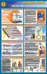 Безпека робіт в електроустановках (орг.і тех.заходи в 1-му плакаті)