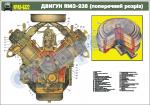 Двигун ЯМЗ-238 (поперечний розріз) (4516106)
