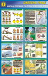 безопасность лесосечных и лесозаготовительных работ (№1)
