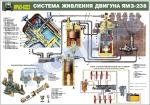 Система живлення двигуна ЯМЗ-238 (4516108)
