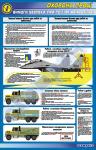 Требования безопасности при ТО и ремонте авиатехники (военной)