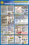 Безопасность работ в газовом хозяйстве (№1)