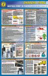 Безпека робіт в газовому господарстві (№2)