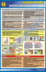 Безопасное пользование газом в быту (вар.1)