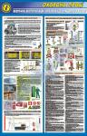 Безопасная экплуатация котельных, работающих на газе