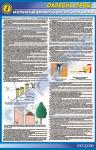 Експлуатація димових та вентиляційних каналів