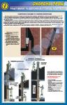 Устройство и безопасная эксплуатация газоходов