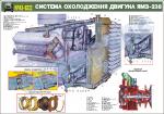 Система охолодження двигуна ЯМЗ-238 (4516111)