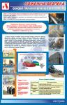 Основні причини виникнення пожеж