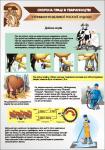 Плакат «Утримання великої рогатої худоби» 1140101