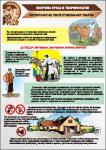Плакат «Ветеринарне обслуговування тварин» 1140102