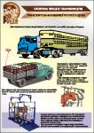 Плакат «Транспортування великої рогатої худоби» 1140106