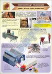 Плакат «Вимоги безпеки під час інкубації яєць» 1140303