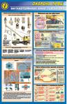Вантажопідіймальні крани та механізми (вар.2)