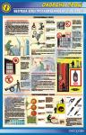 Безпека електрогазозварювальних робіт